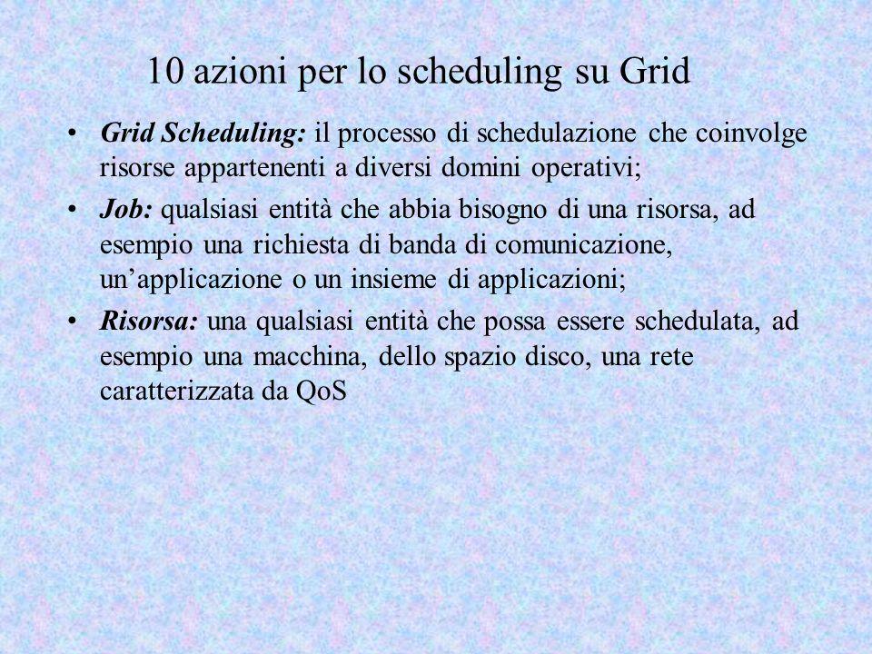 10 azioni per lo scheduling su Grid Il grid scheduler può essere confrontato con il local scheduler: quest'ultimo è responsabile della schedulazione per una singola locazione ed ha il controllo sulle risorse gestite, mentre il grid scheduler non ha questa capacità di controllo; Allo stesso modo il Grid scheduler può non avere il pieno controllo dei job sottomessi; Il grid scheduler si basa su un approccio best effort e la mancanza di possesso delle risorse e di pieno controllo dei job, in un contesto in cui è necessaria una politica di ottimizzazione globale, è uno dei principali problemi