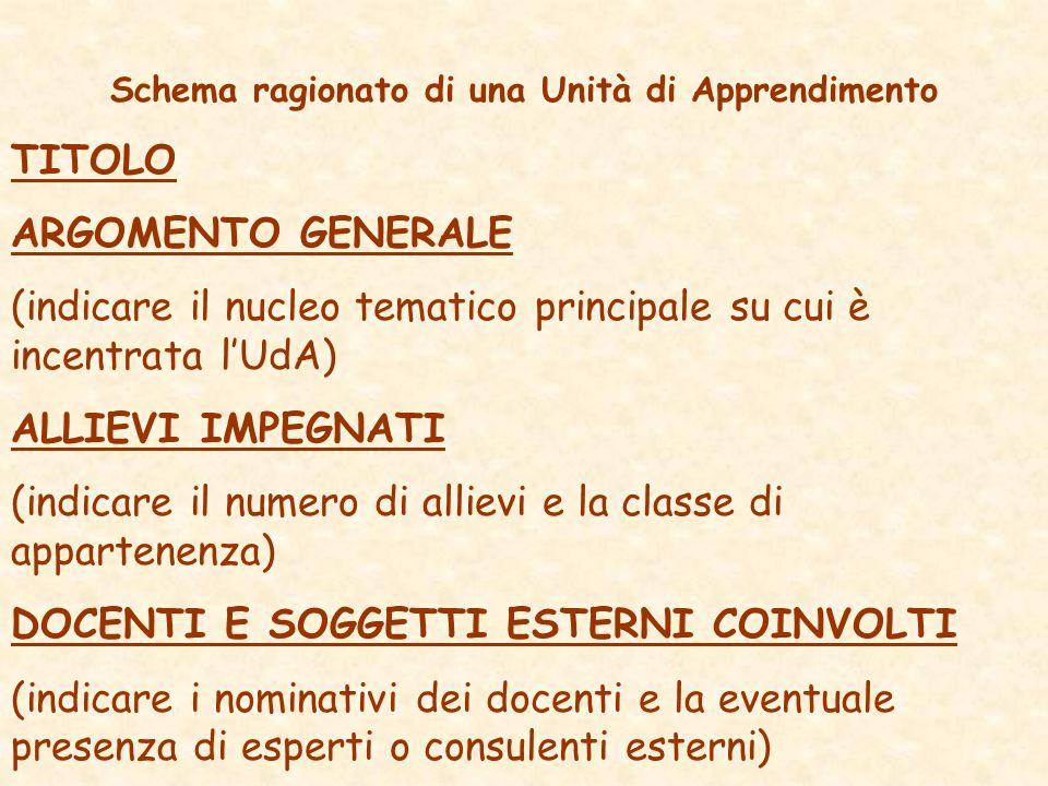 Schema ragionato di una Unità di Apprendimento TITOLO ARGOMENTO GENERALE (indicare il nucleo tematico principale su cui è incentrata l'UdA) ALLIEVI IM