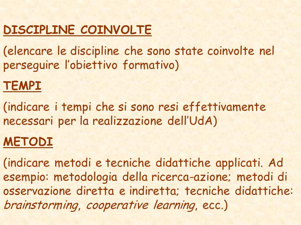 DISCIPLINE COINVOLTE (elencare le discipline che sono state coinvolte nel perseguire l'obiettivo formativo) TEMPI (indicare i tempi che si sono resi e