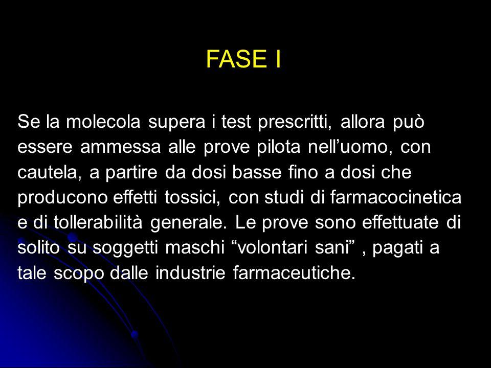 FASE II e III Il farmaco si prova su malati che abbiano dato il consenso informato in condizioni controllate, e sempre piu' vicine alle condizioni d'uso abituale di mercato.