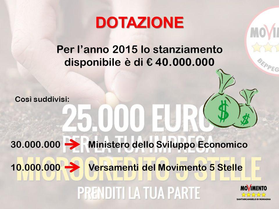 DOTAZIONE Per l'anno 2015 lo stanziamento disponibile è di € 40.000.000 Così suddivisi: 30.000.000 Ministero dello Sviluppo Economico 10.000.000 Versamenti del Movimento 5 Stelle