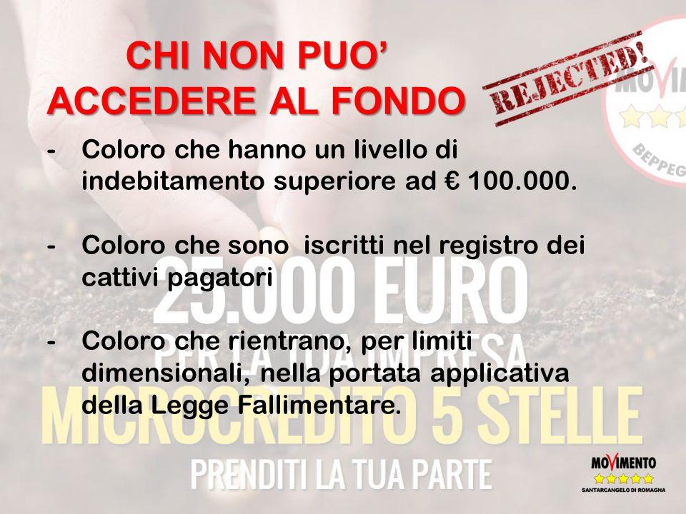 CHI NON PUO' ACCEDERE AL FONDO -Coloro che hanno un livello di indebitamento superiore ad € 100.000.