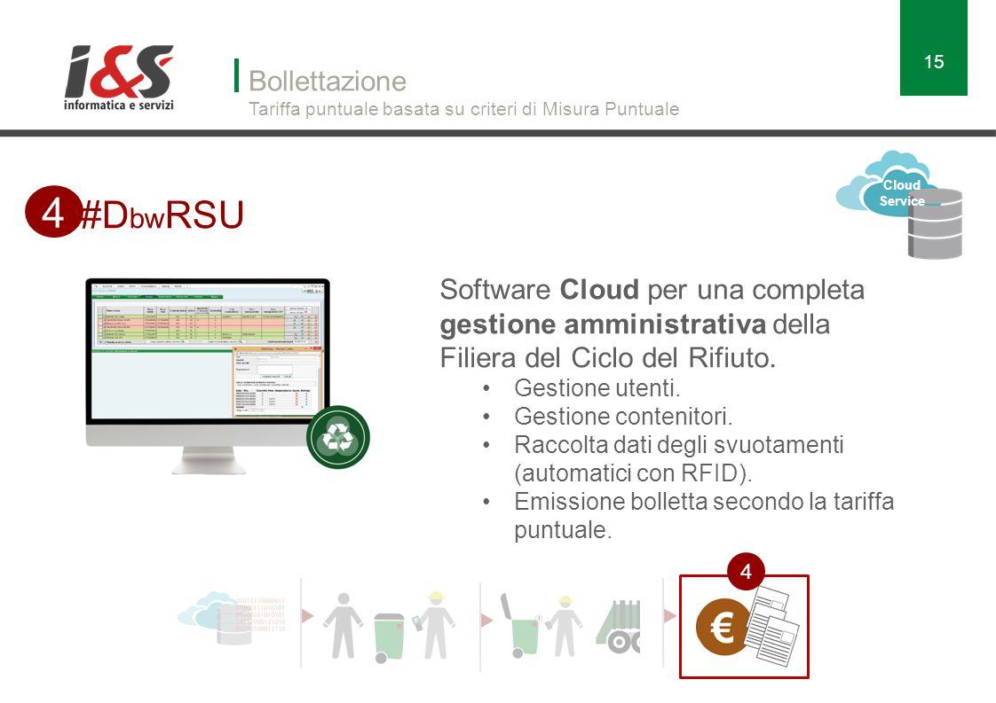 Bollettazione Tariffa puntuale basata su criteri di Misura Puntuale 15 #D bw RSU 4 4 Software Cloud per una completa gestione amministrativa della Filiera del Ciclo del Rifiuto.