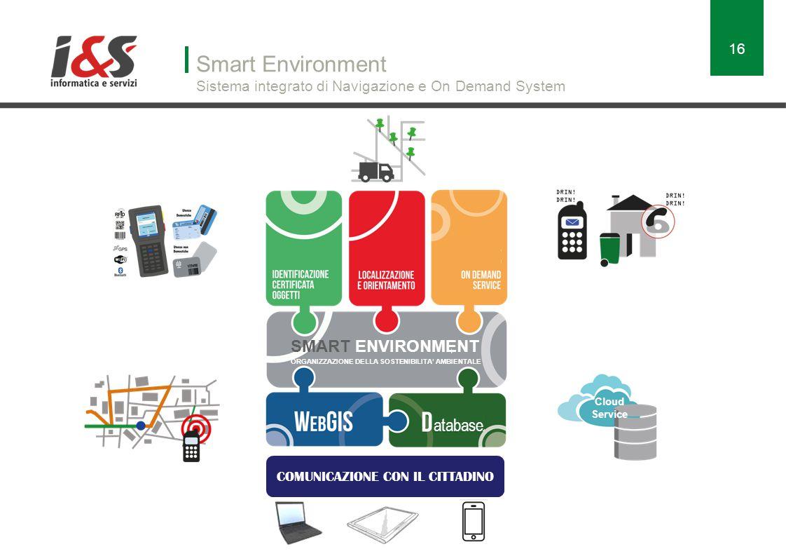 Smart Environment Sistema integrato di Navigazione e On Demand System 16 SMART ENVIRONMENT ORGANIZZAZIONE DELLA SOSTENIBILITA' AMBIENTALE atabase COMUNICAZIONE CON IL CITTADINO Cloud Service
