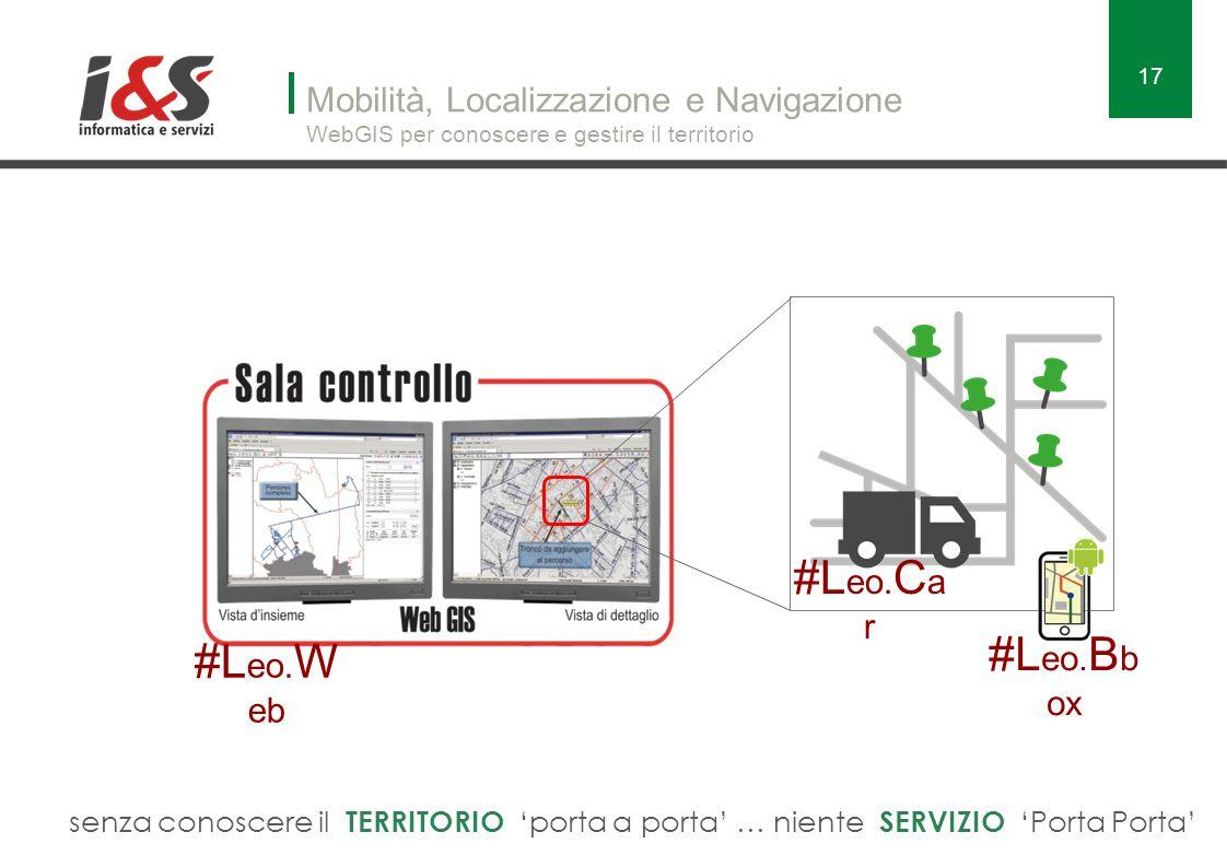 senza conoscere il TERRITORIO 'porta a porta' … niente SERVIZIO 'Porta Porta' Mobilità, Localizzazione e Navigazione WebGIS per conoscere e gestire il territorio 17 #L eo.