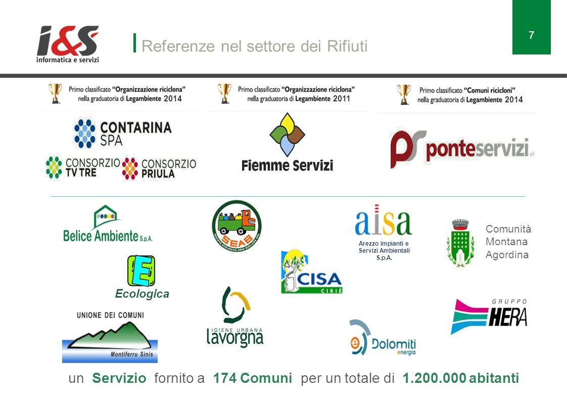 un Servizio fornito a 174 Comuni per un totale di 1.200.000 abitanti Arezzo Impianti e Servizi Ambientali S.p.A.