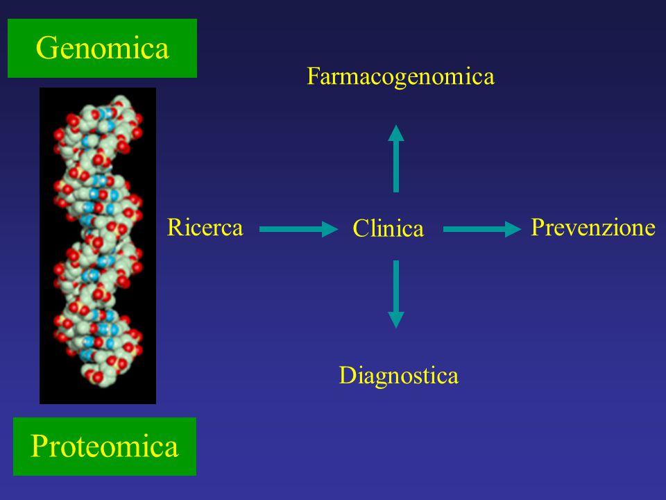 Proteomica Genomica Ricerca Clinica Diagnostica Farmacogenomica Prevenzione