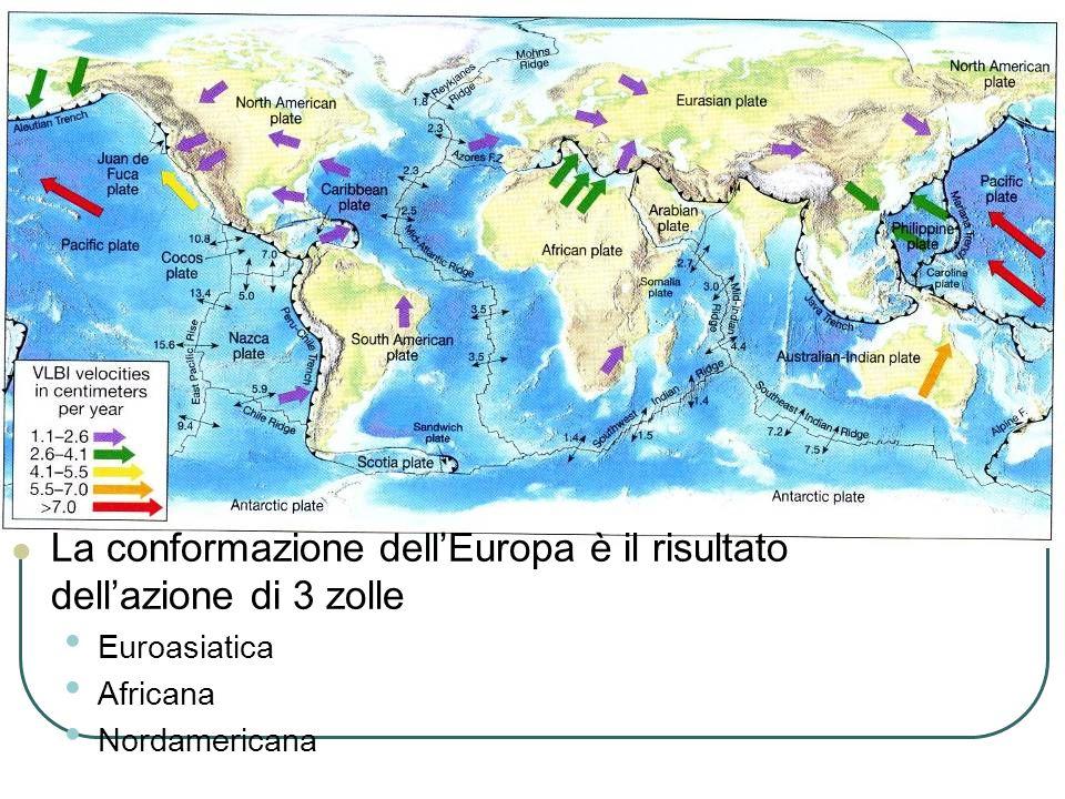 La conformazione dell'Europa è il risultato dell'azione di 3 zolle Euroasiatica Africana Nordamericana