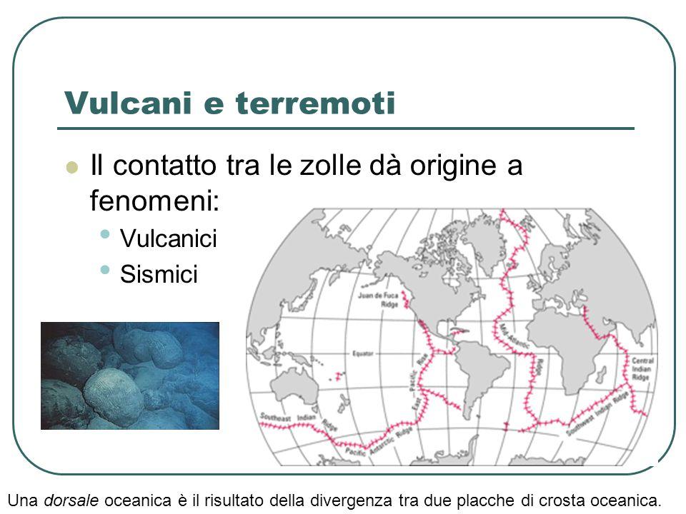Vulcani e terremoti Il contatto tra le zolle dà origine a fenomeni: Vulcanici Sismici Una dorsale oceanica è il risultato della divergenza tra due placche di crosta oceanica.