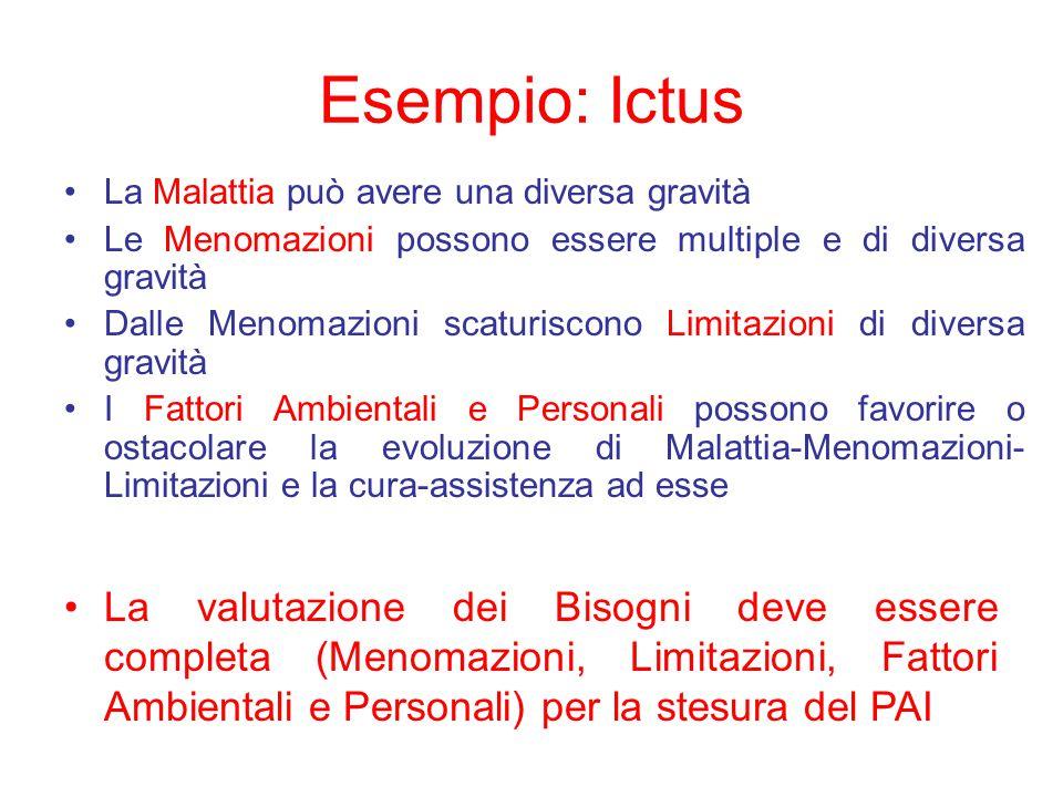 Ictus F.