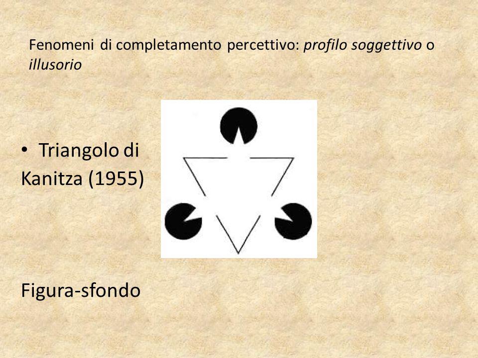 Fenomeni di completamento percettivo: profilo soggettivo o illusorio Triangolo di Kanitza (1955) Figura-sfondo