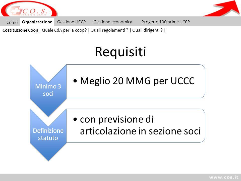 Requisiti Minimo 3 soci Meglio 20 MMG per UCCC Definizione statuto con previsione di articolazione in sezione soci Come OrganizzazioneGestione UCCP Co