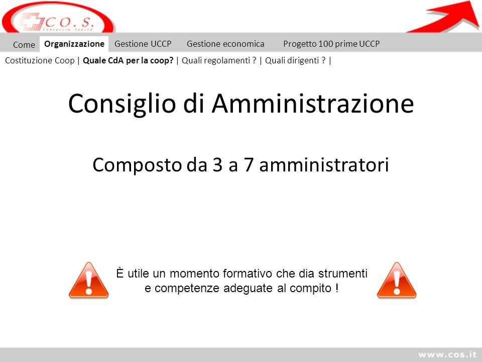 Consiglio di Amministrazione Composto da 3 a 7 amministratori Come OrganizzazioneGestione UCCP Costituzione Coop | Quale CdA per la coop? | Quali rego