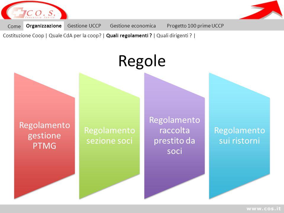 Regole Regolamento gestione PTMG Regolamento sezione soci Regolamento raccolta prestito da soci Regolamento sui ristorni Come OrganizzazioneGestione U