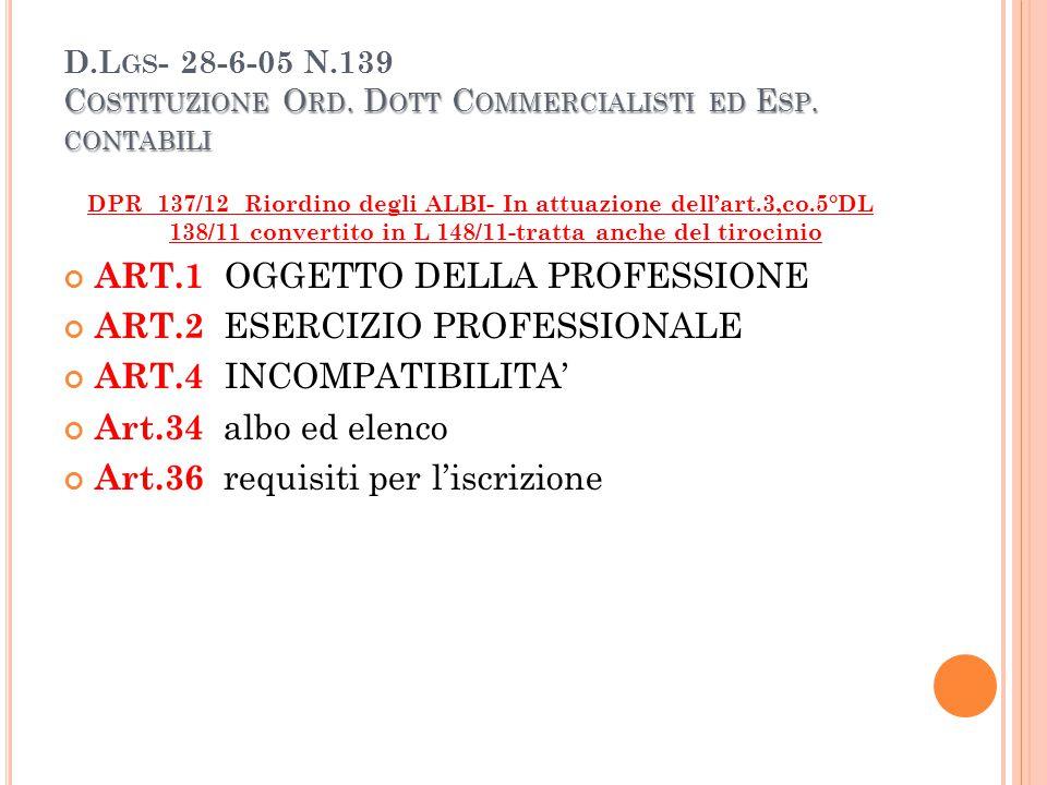 C OSTITUZIONE O RD. D OTT C OMMERCIALISTI ED E SP. CONTABILI D.L GS - 28-6-05 N.139 C OSTITUZIONE O RD. D OTT C OMMERCIALISTI ED E SP. CONTABILI DPR 1
