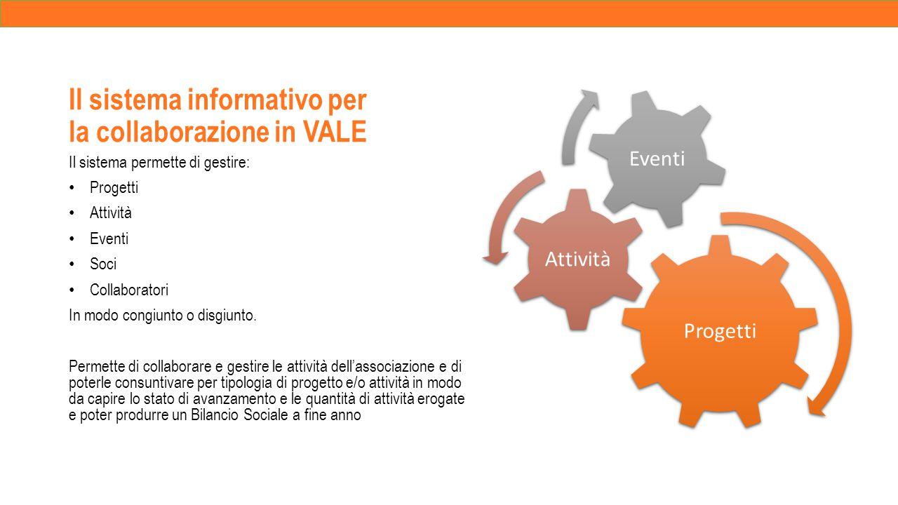 Il sistema informativo per la collaborazione in VALE Progetti Attività Eventi Il sistema permette di gestire: Progetti Attività Eventi Soci Collaboratori In modo congiunto o disgiunto.