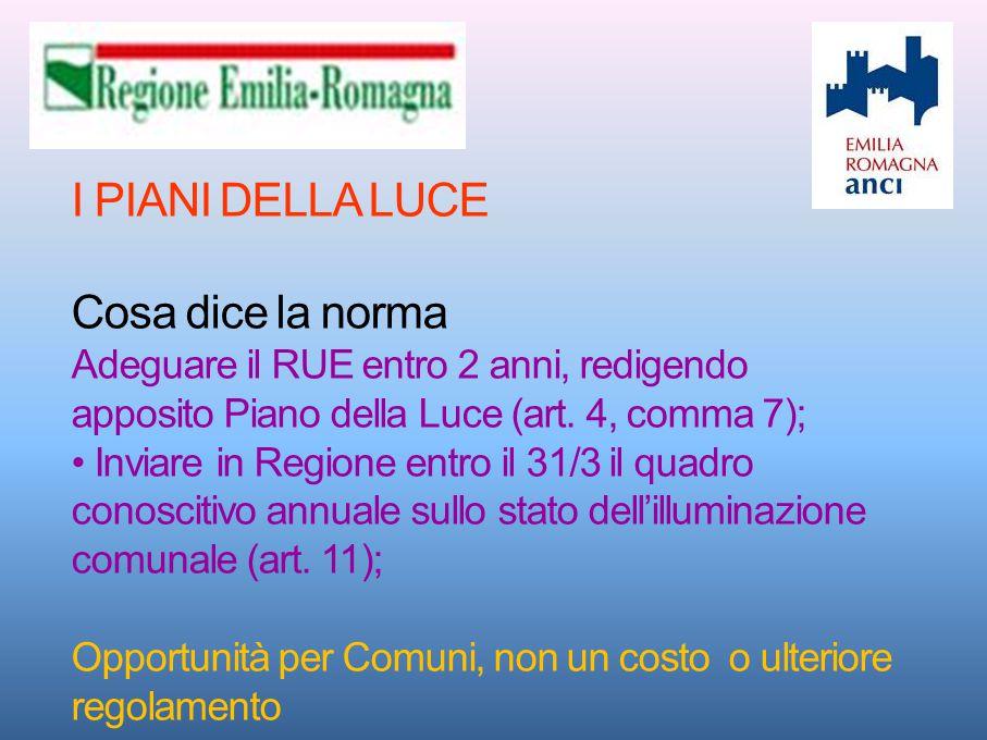 I PIANI DELLA LUCE Cosa dice la norma Adeguare il RUE entro 2 anni, redigendo apposito Piano della Luce (art.