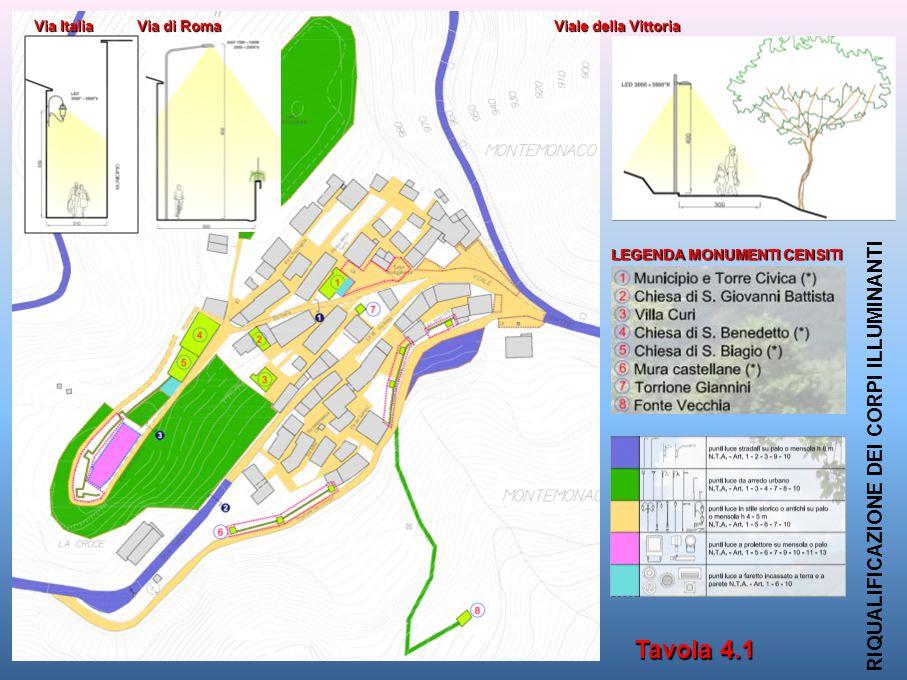 RIQUALIFICAZIONE DEI CORPI ILLUMINANTI Tavola 4.1 LEGENDA MONUMENTI CENSITI Via Italia Via di Roma Viale della Vittoria