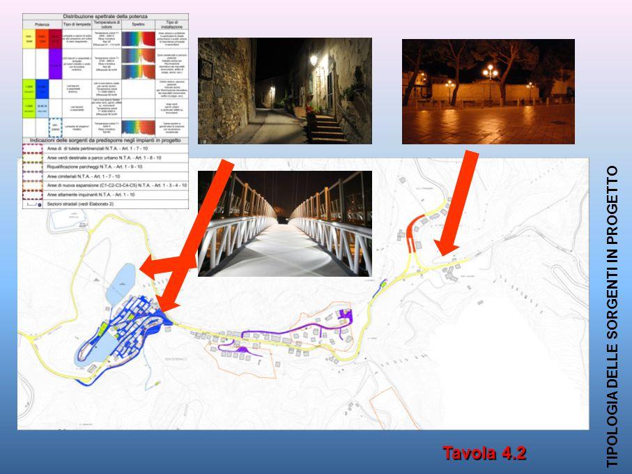 TIPOLOGIA DELLE SORGENTI IN PROGETTO Tavola 4.2