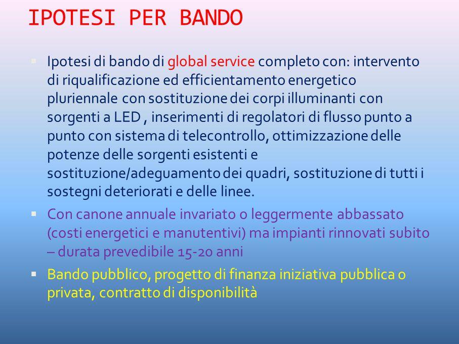 IPOTESI PER BANDO  Ipotesi di bando di global service completo con: intervento di riqualificazione ed efficientamento energetico pluriennale con sost