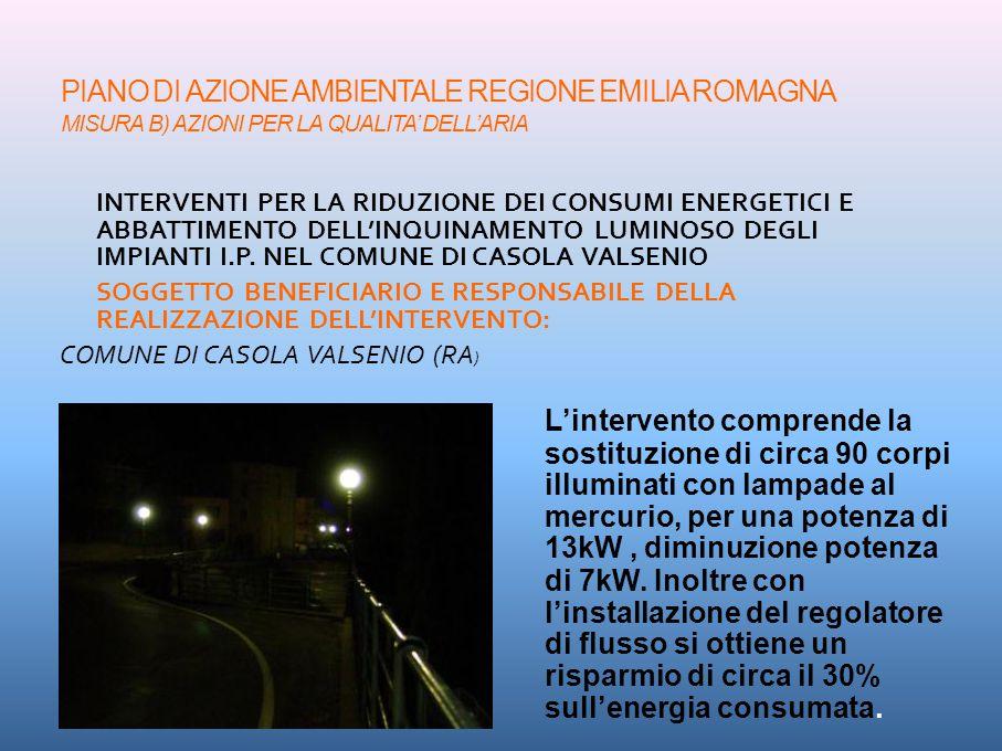 PIANO DI AZIONE AMBIENTALE REGIONE EMILIA ROMAGNA MISURA B) AZIONI PER LA QUALITA' DELL'ARIA INTERVENTI PER LA RIDUZIONE DEI CONSUMI ENERGETICI E ABBATTIMENTO DELL'INQUINAMENTO LUMINOSO DEGLI IMPIANTI I.P.