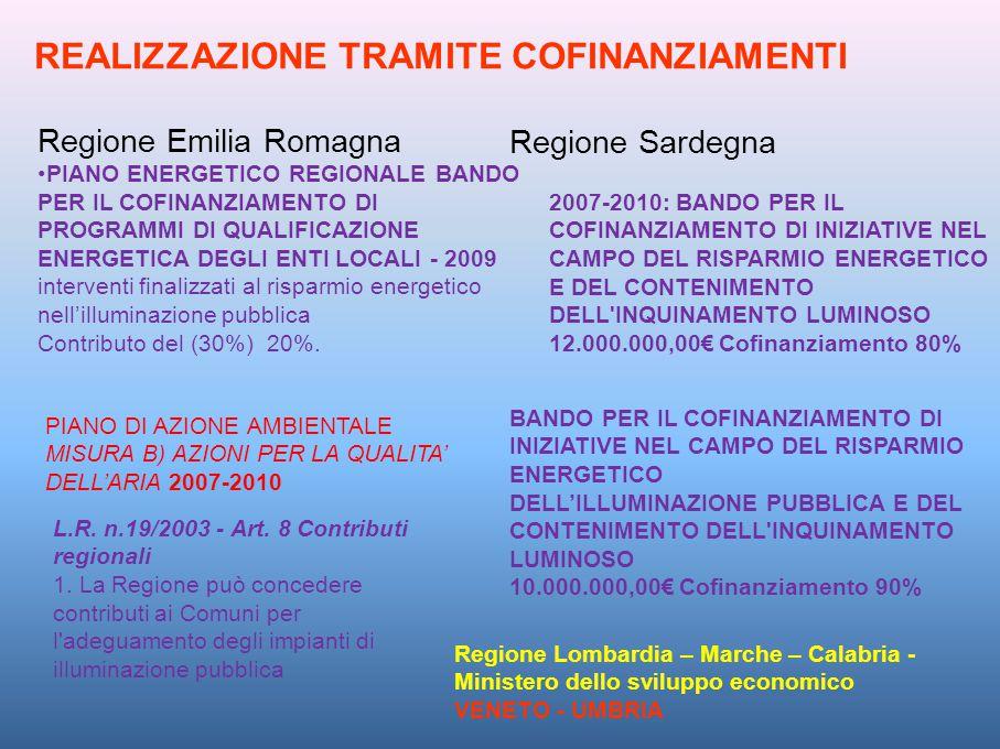 REALIZZAZIONE TRAMITE COFINANZIAMENTI Regione Emilia Romagna PIANO ENERGETICO REGIONALE BANDO PER IL COFINANZIAMENTO DI PROGRAMMI DI QUALIFICAZIONE ENERGETICA DEGLI ENTI LOCALI - 2009 interventi finalizzati al risparmio energetico nell'illuminazione pubblica Contributo del (30%) 20%.