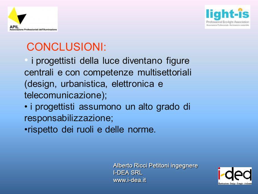 CONCLUSIONI: i progettisti della luce diventano figure centrali e con competenze multisettoriali(design, urbanistica, elettronica etelecomunicazione);