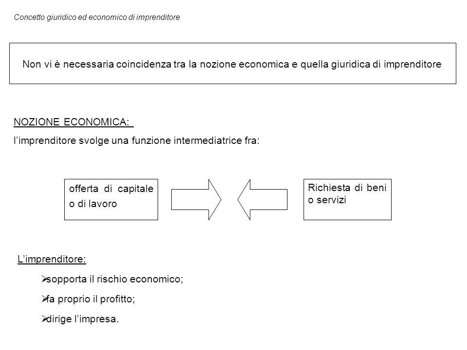 Concetto giuridico ed economico di imprenditore Non vi è necessaria coincidenza tra la nozione economica e quella giuridica di imprenditore NOZIONE EC
