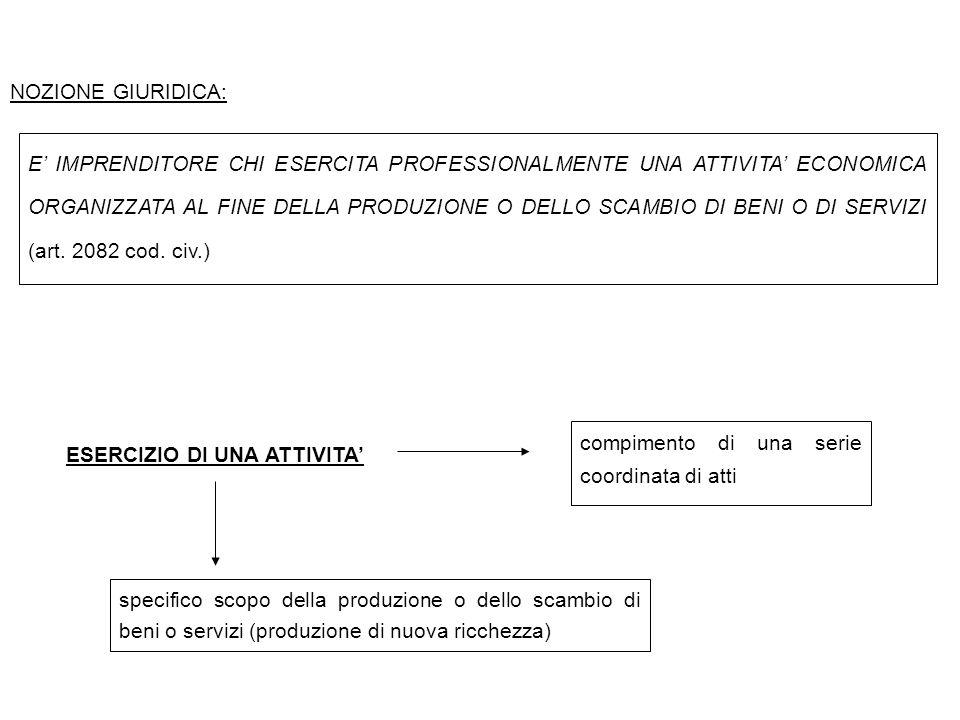 Funzione della attribuzione ad un soggetto (o ad un'attività) della qualifica di imprenditore (o di attività d'impresa): … applicazione della disciplina dettata in materia di impresa (es.