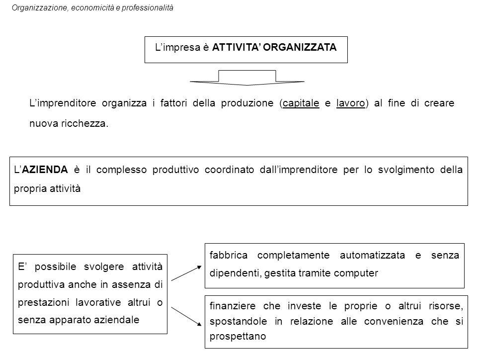 Organizzazione, economicità e professionalità L'impresa è ATTIVITA' ORGANIZZATA L'imprenditore organizza i fattori della produzione (capitale e lavoro