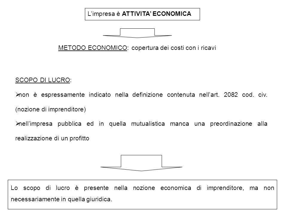 L'impresa è ATTIVITA' ECONOMICA METODO ECONOMICO: copertura dei costi con i ricavi SCOPO DI LUCRO:  non è espressamente indicato nella definizione co