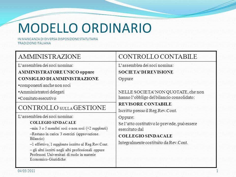 MODELLO ORDINARIO IN MANCANZA DI DIVERSA DISPOSIZIONE STATUTARIA TRADIZIONE ITALIANA AMMINISTRAZIONECONTROLLO CONTABILE L'assemblea dei soci nomina: AMMINISTRATORE UNICO oppure CONSIGLIO DI AMMINISTRAZIONE componenti anche non soci Amministratori delegati Comitato esecutivo L'assemblea dei soci nomina: SOCIETA' DI REVISIONE Oppure NELLE SOCIETA' NON QUOTATE, che non hanno l'obbligo del bilancio consolidato: REVISORE CONTABILE Iscritto presso il Reg.Rev.Cont.