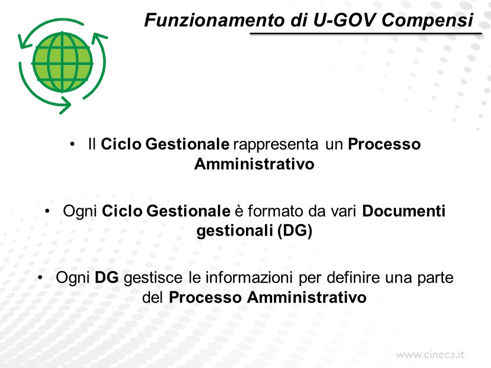 www.cineca.it Funzionamento di U-GOV Compensi Il Ciclo Gestionale rappresenta un Processo Amministrativo Ogni Ciclo Gestionale è formato da vari Docum