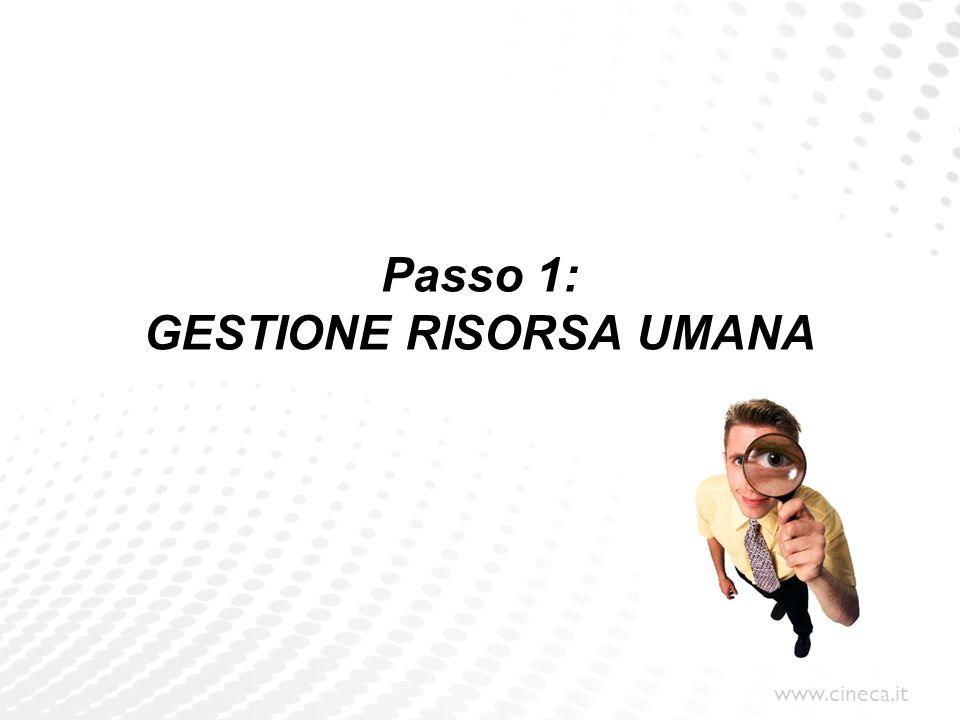 www.cineca.it Passo 1: GESTIONE RISORSA UMANA