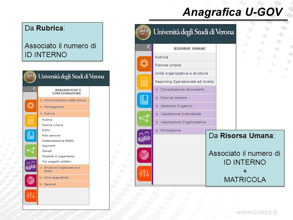 www.cineca.it Da Rubrica: Associato il numero di ID INTERNO Da Rubrica: Associato il numero di ID INTERNO Anagrafica U-GOV Da Risorsa Umana: Associato