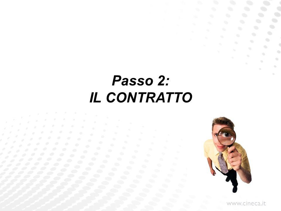 www.cineca.it Passo 2: IL CONTRATTO