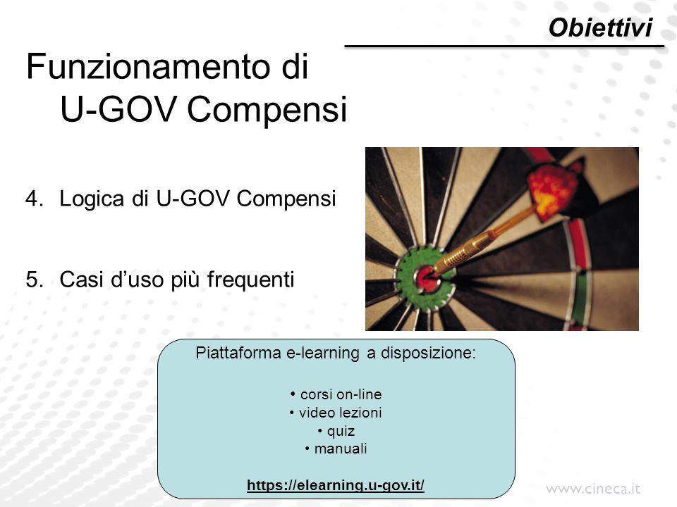 www.cineca.it Obiettivi Funzionamento di U-GOV Compensi 4.Logica di U-GOV Compensi 5.Casi d'uso più frequenti Piattaforma e-learning a disposizione: c