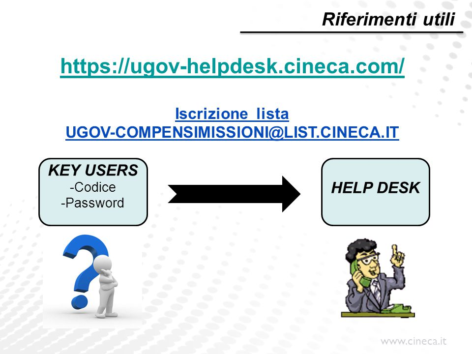 www.cineca.it Riferimenti utili KEY USERS -Codice -Password HELP DESK https://ugov-helpdesk.cineca.com/ Iscrizione lista UGOV-COMPENSIMISSIONI@LIST.CI