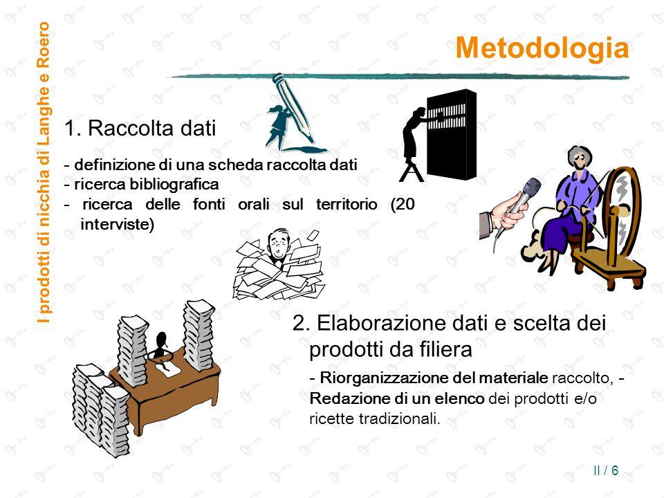 II / 6 Metodologia I prodotti di nicchia di Langhe e Roero 1. Raccolta dati - definizione di una scheda raccolta dati - ricerca bibliografica - ricerc
