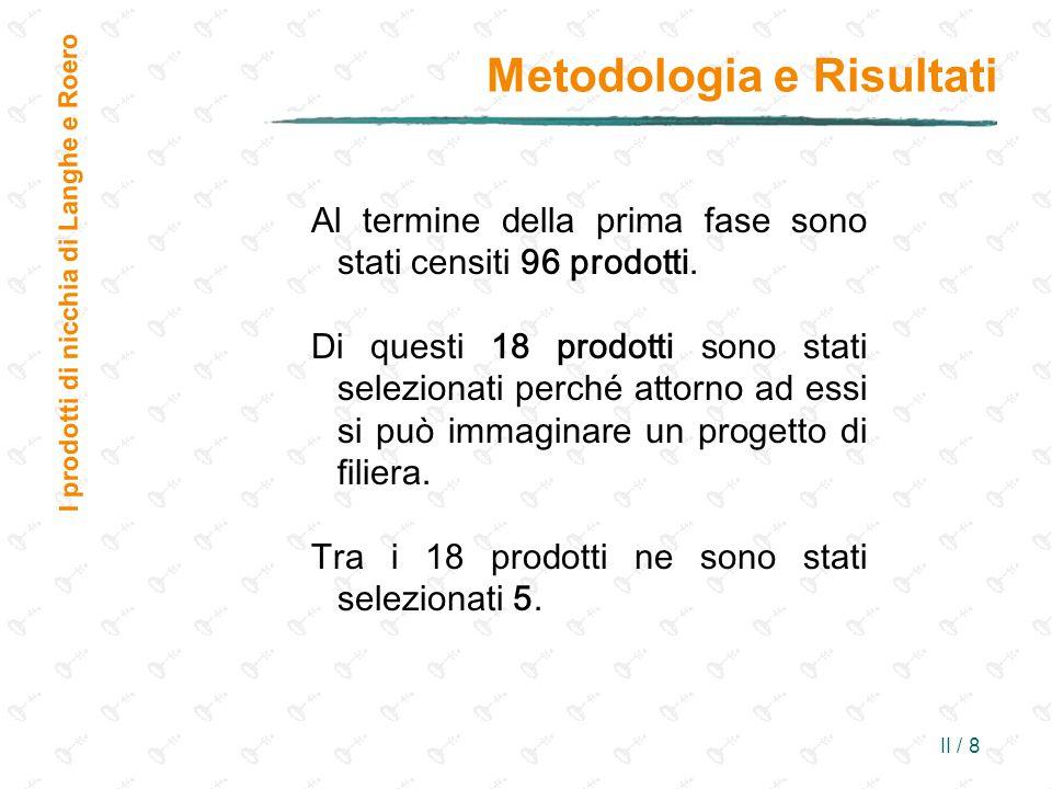 II / 8 Metodologia e Risultati I prodotti di nicchia di Langhe e Roero Al termine della prima fase sono stati censiti 96 prodotti. Di questi 18 prodot