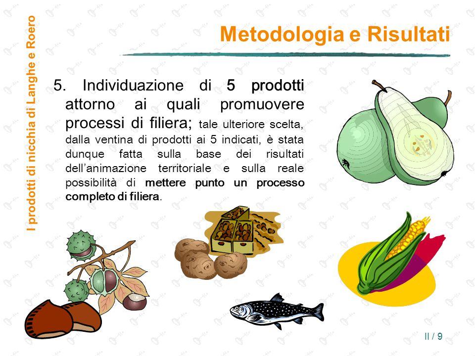 II / 9 Metodologia e Risultati I prodotti di nicchia di Langhe e Roero 5. Individuazione di 5 prodotti attorno ai quali promuovere processi di filiera