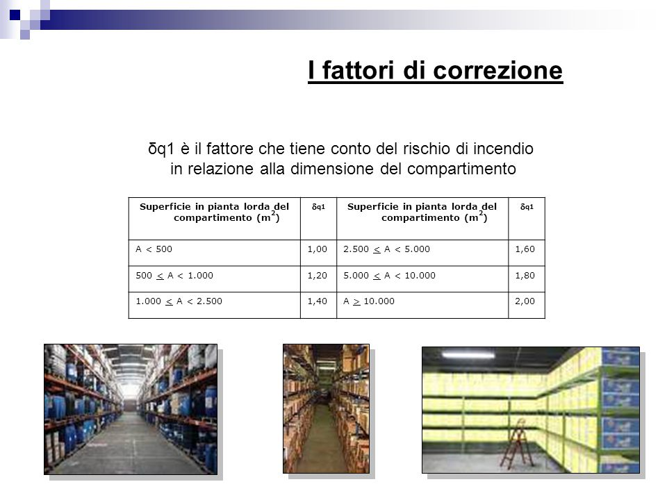 I fattori di correzione Superficie in pianta lorda del compartimento (m 2 )  q1 Superficie in pianta lorda del compartimento (m 2 )  q1 A < 5001,002