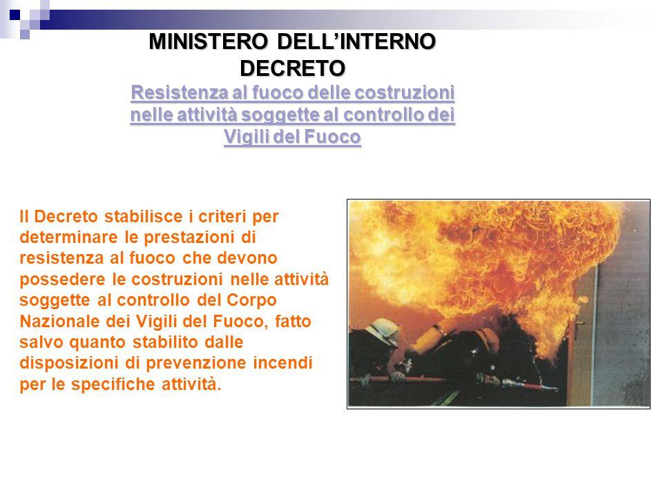 MINISTERO DELL'INTERNO DECRETO Resistenza al fuoco delle costruzioni nelle attività soggette al controllo dei Vigili del Fuoco Il Decreto stabilisce i