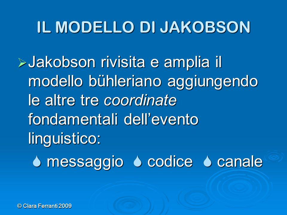 © Clara Ferranti 2009 IL MODELLO DI JAKOBSON  Jakobson rivisita e amplia il modello bühleriano aggiungendo le altre tre coordinate fondamentali dell'