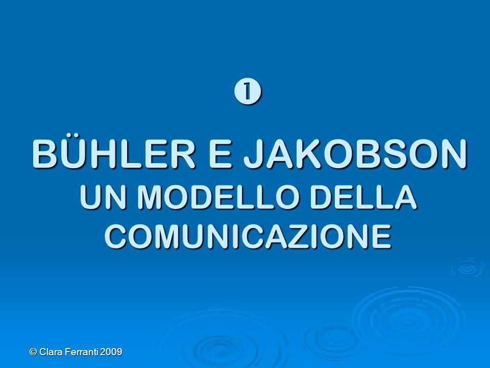 © Clara Ferranti 2009 INTERFERENZANELDISCORSO azione osservata in sincronia DINAMICA INTERLINGUISTICA prestito estemporaneo PRODOTTO LINGUISTICO deviazione dalla norma VALUTAZIONE INTERFERENZANELLALINGUA azione valutata in diacronia DINAMICA INTERLINGUISTICA residualità presente in sincronia PRODOTTO LINGUISTICO norma linguistica integrata VALUTAZIONE