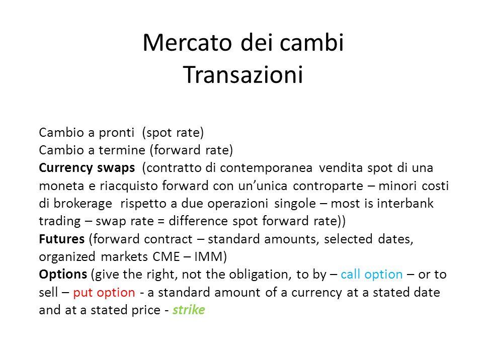 Mercato dei cambi Transazioni Cambio a pronti (spot rate) Cambio a termine (forward rate) Currency swaps (contratto di contemporanea vendita spot di u