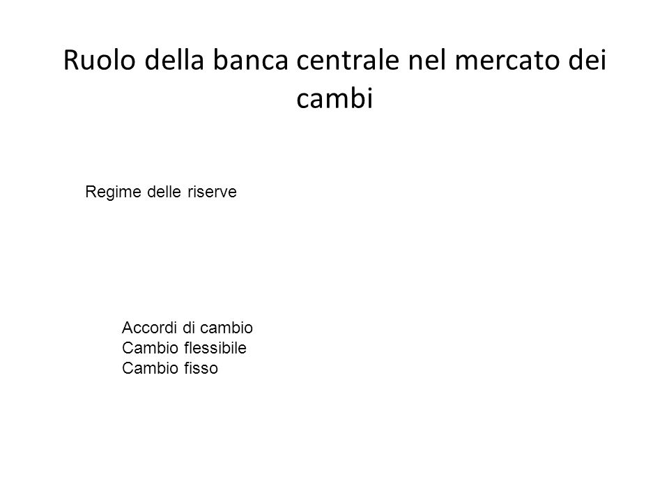 Ruolo della banca centrale nel mercato dei cambi Regime delle riserve Accordi di cambio Cambio flessibile Cambio fisso