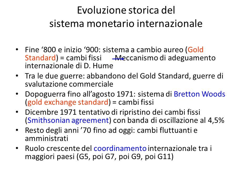Evoluzione storica del sistema monetario internazionale Fine '800 e inizio '900: sistema a cambio aureo (Gold Standard) = cambi fissi Meccanismo di ad