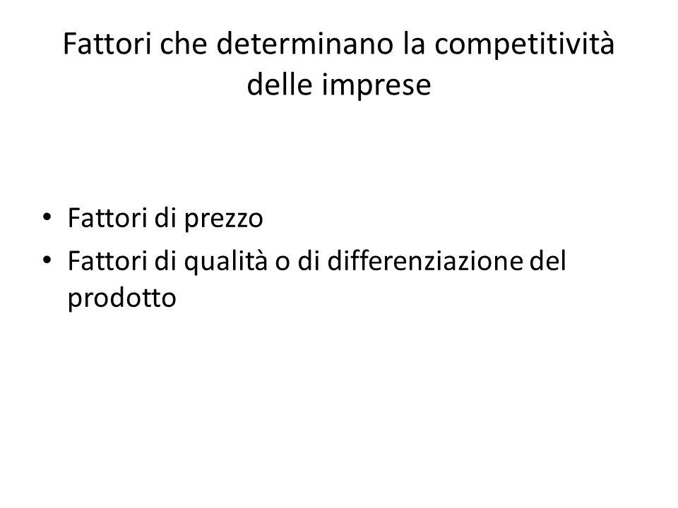 Fattori che determinano la competitività delle imprese Fattori di prezzo Fattori di qualità o di differenziazione del prodotto