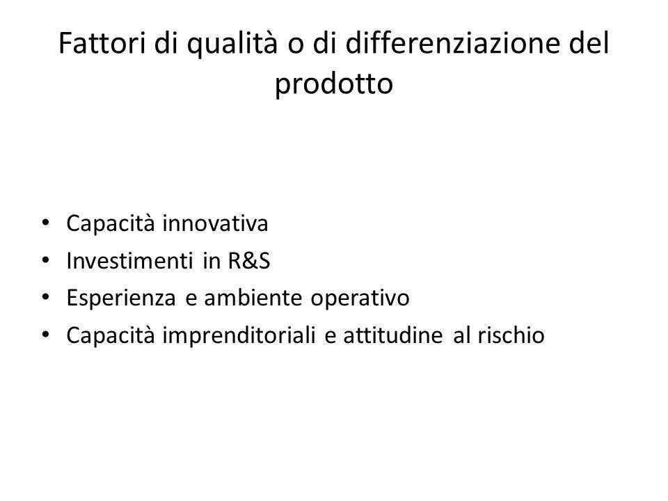 Fattori di qualità o di differenziazione del prodotto Capacità innovativa Investimenti in R&S Esperienza e ambiente operativo Capacità imprenditoriali